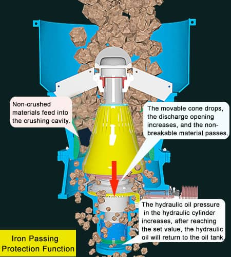 granite cone crusher working principle