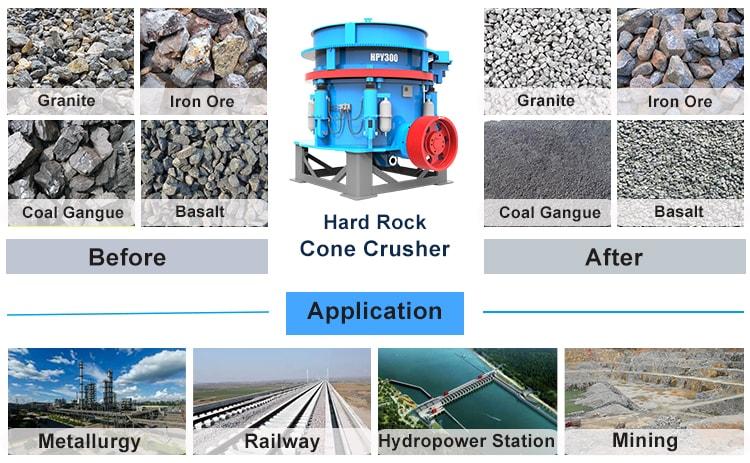 multi-cylinder hydraulic cone crusher processed material