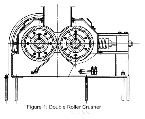 double roller crusher structure