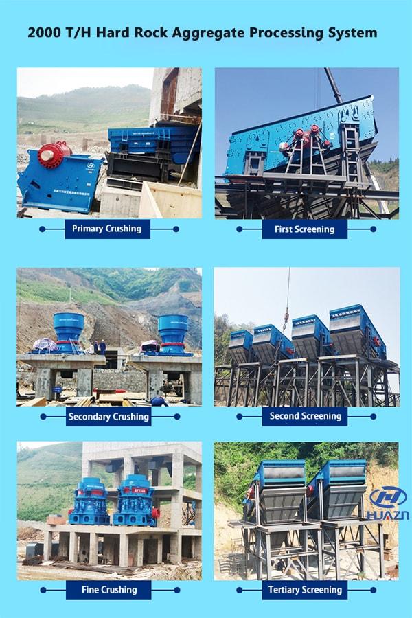 rock crusher machine configuration