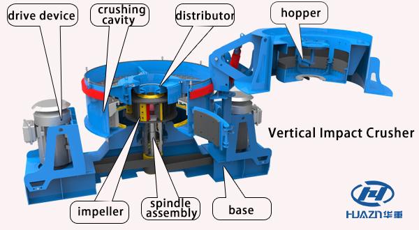 VSI sand making machine structure