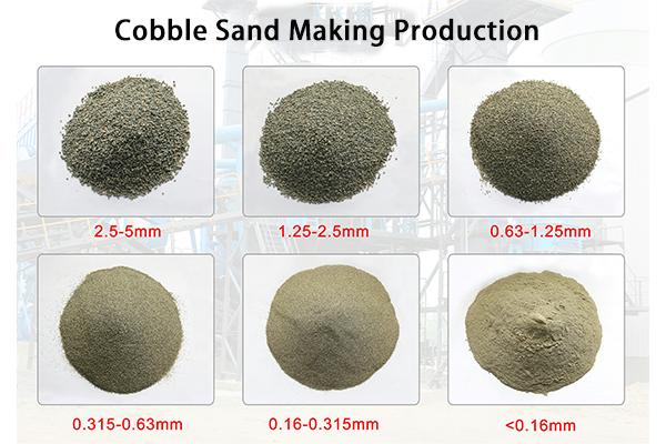 mechanism sand production